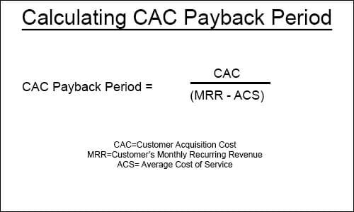 Cálculo del período de recuperación de CAC